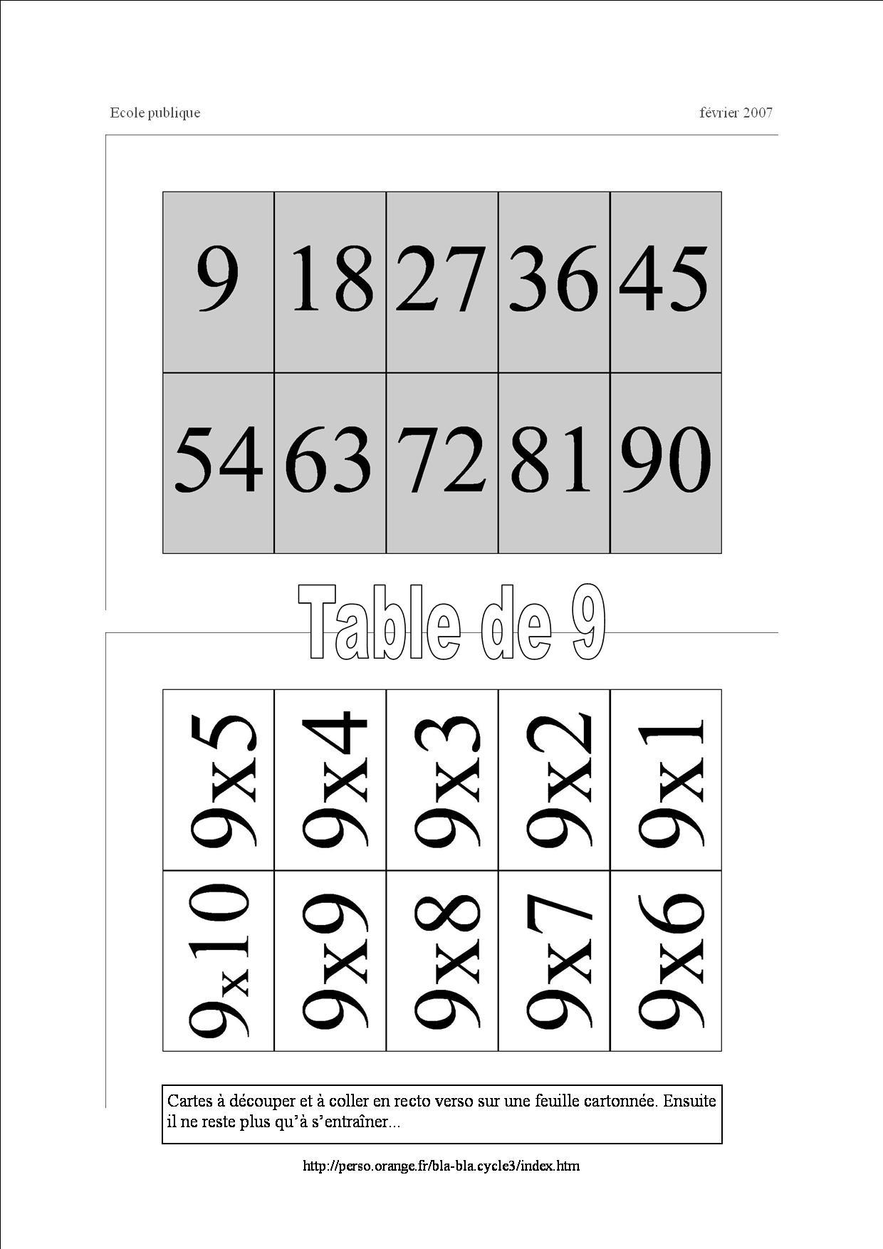 Jeu sur les tables de multiplications - Jeu sur les tables de multiplication ...
